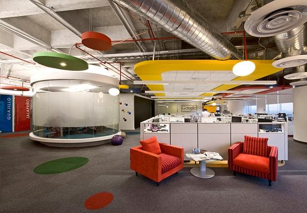 Google's Productivity Secret