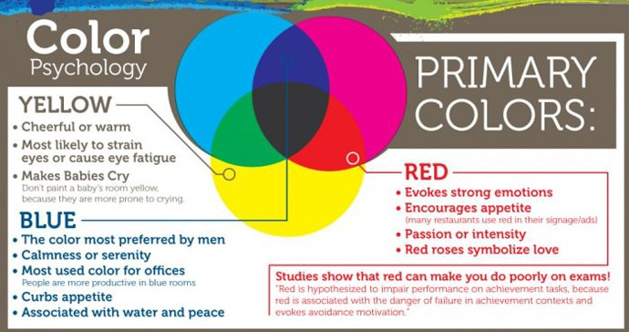 the psychology of color  a new guide in your next project