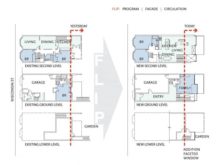 Flip Glass House-designrulz-013