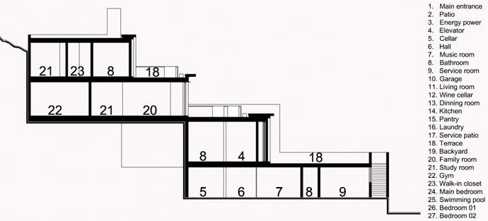Agraz Arquitectos-designrulz-031