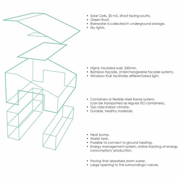 Modern Residence- designrulz-011