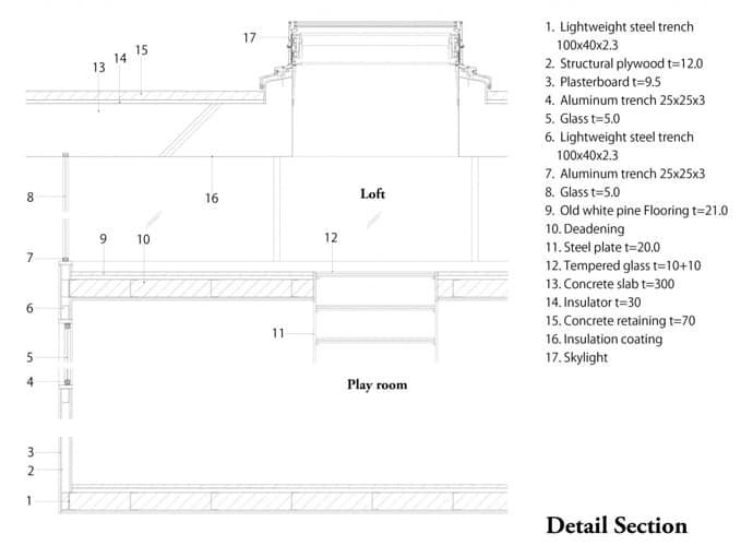 Kre House-designrulz-027