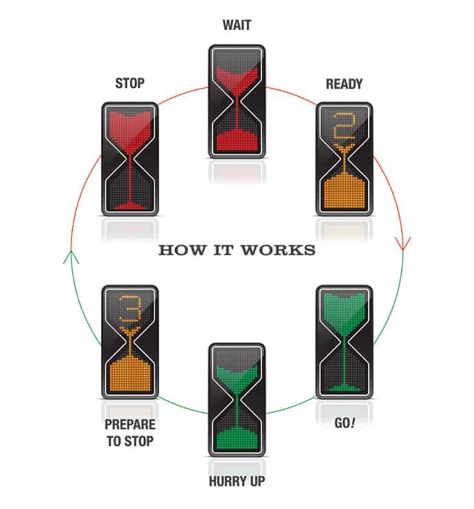 designrulz-Traffic Signal-002
