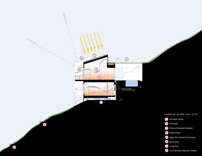 Hillside Residence-designrulz-017