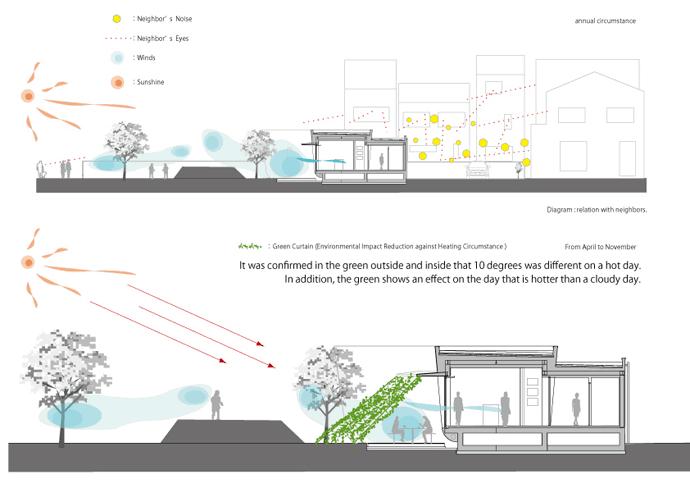Hideo Kumaki Architect Office -designrulz-014