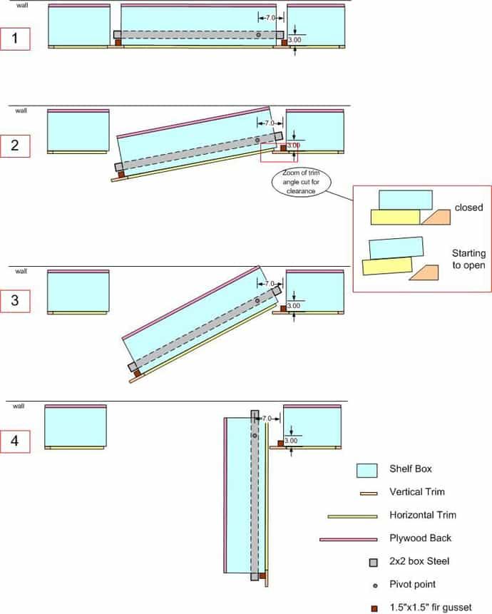 Door Designrulz Plan001