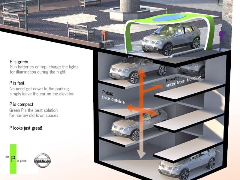 designrulz green parking (1)