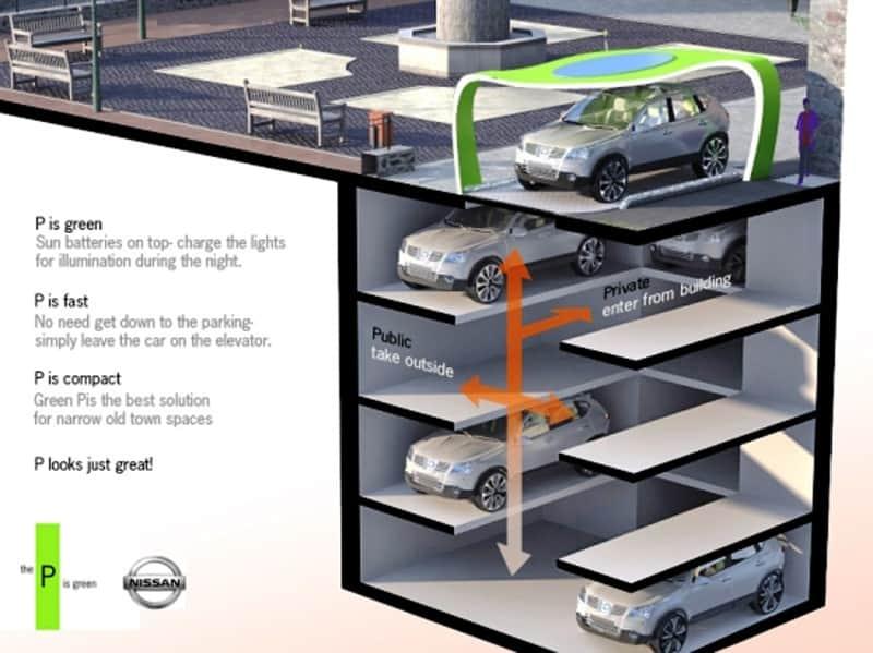 designrulz green parking (4)