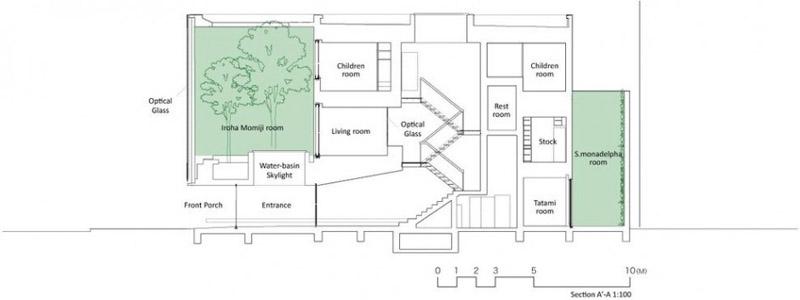 Optical Glass House DESIGNRULZ PLAND (2)