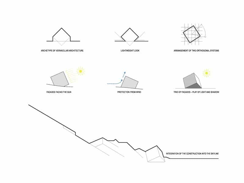 Atelier 8000 designrulz (6)