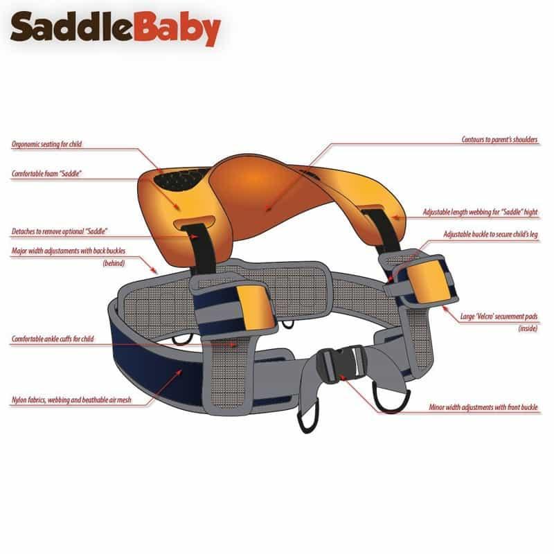 SaddleBaby designrulz (2)
