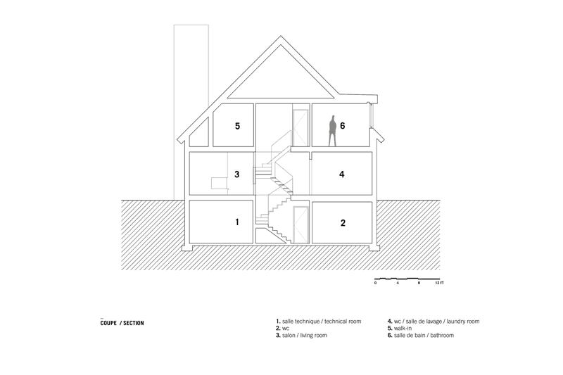 NatureHumaine plan designrulz (2)