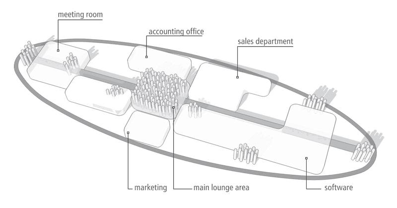 plan_Sahibinden.com Office_designrulz (4)