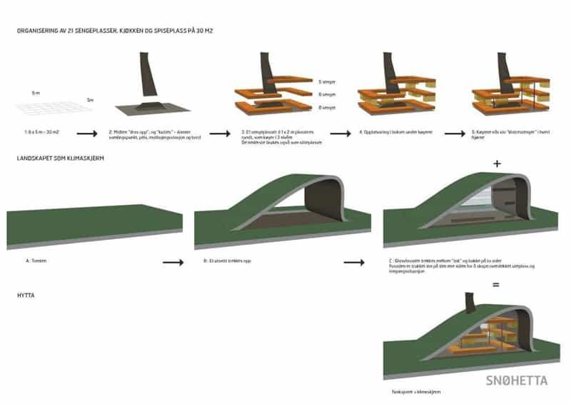 hunting lodge-designrulz (10)
