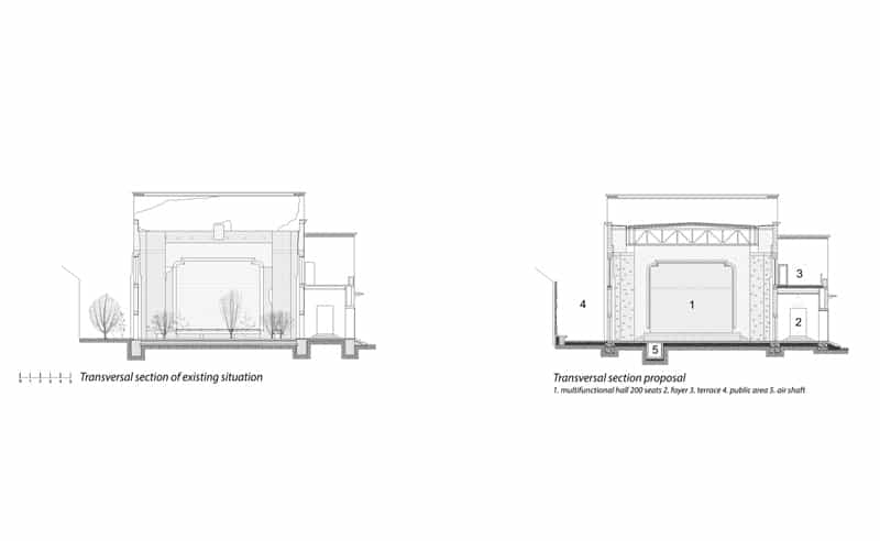 Blaj Cultural Palace-designrulz (21)